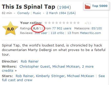 imdb spinal tap